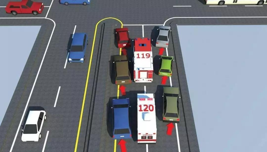 警车,消防车,救护车,工程救险车执行紧急任务时,可以使用警报器,标志