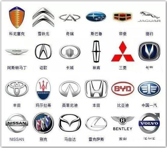 福特车标有几种