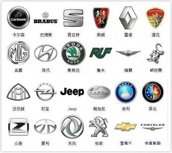 国产汽车标志图和名称